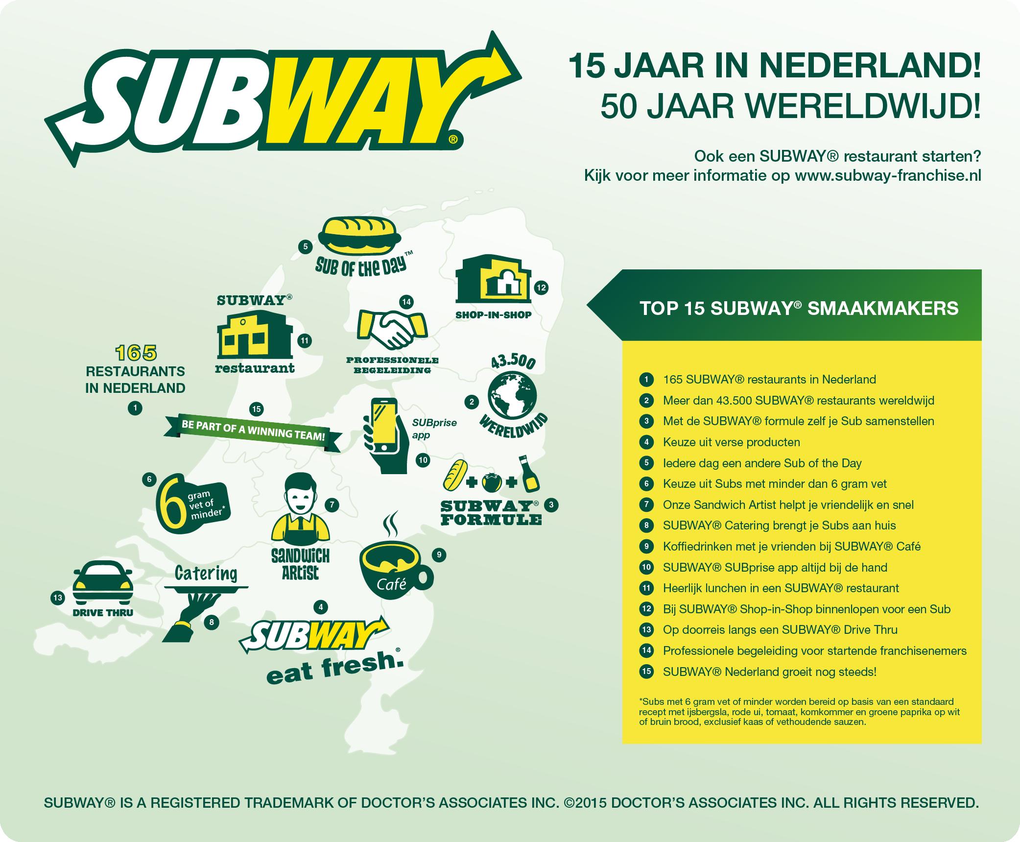 SUBWAY® bestaat 15 jaar in Nederland. Er zijn op dit moment in ons land 165 vestigingen. Over de hele wereld (in 109 landen) zijn er ruim 43.500 SUBWAY® restaurants. Bron: FranchiseFormules.NL